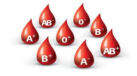 تغذیه و گروههای خونی