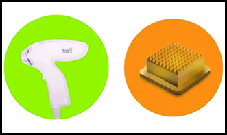 Tixel، انقلابی نوین در جوانسازی پوست
