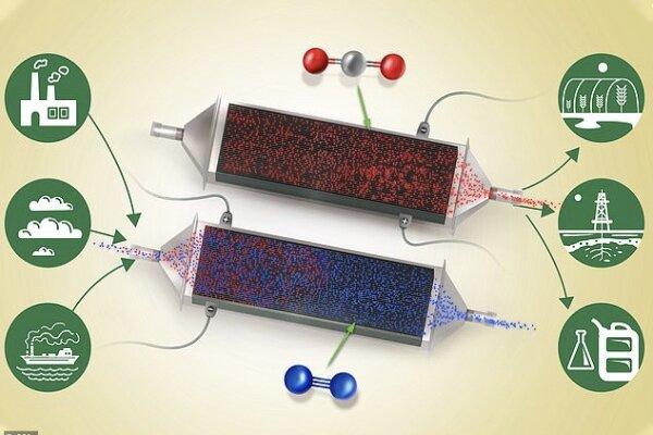 دستگاهی که دی اکسید کربن را فیلتر می کند