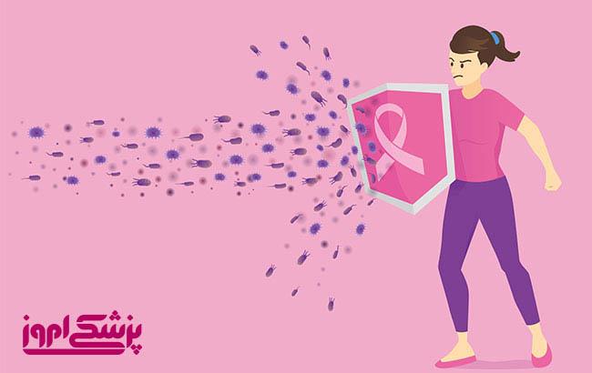 نقش تغذیه و سبک  زندگی در ایجاد سرطان پستان