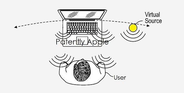 پتنت جدید اپل برای یک سیستم صوتی ۳بعدی